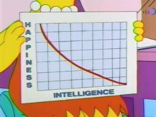 diagramme inteligence bonheur lisa simpson